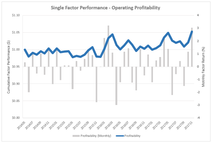 118_Profitability_Factor_Performance.PNG