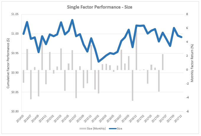 118_Size_Factor_Performance