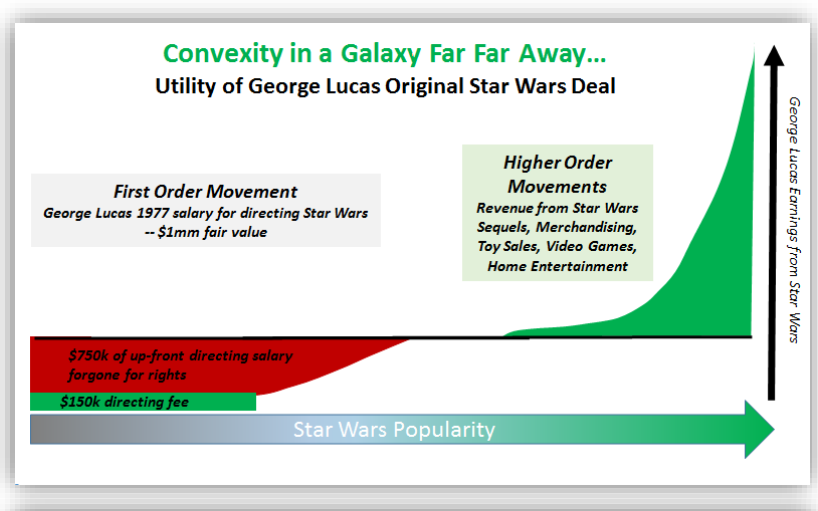 Star_Wars_Convexity