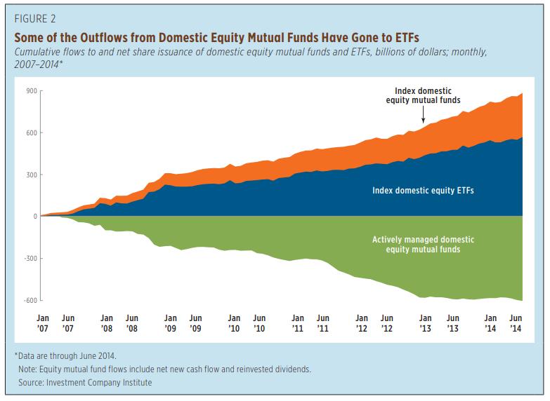 ETF_flows
